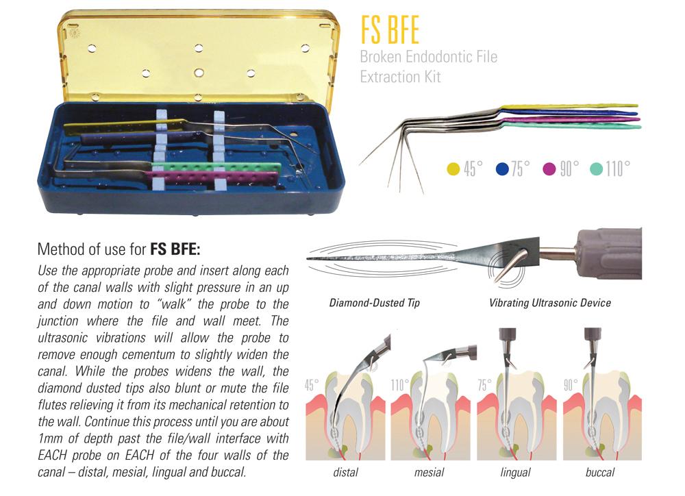 Broken Endo File Extraction Kit