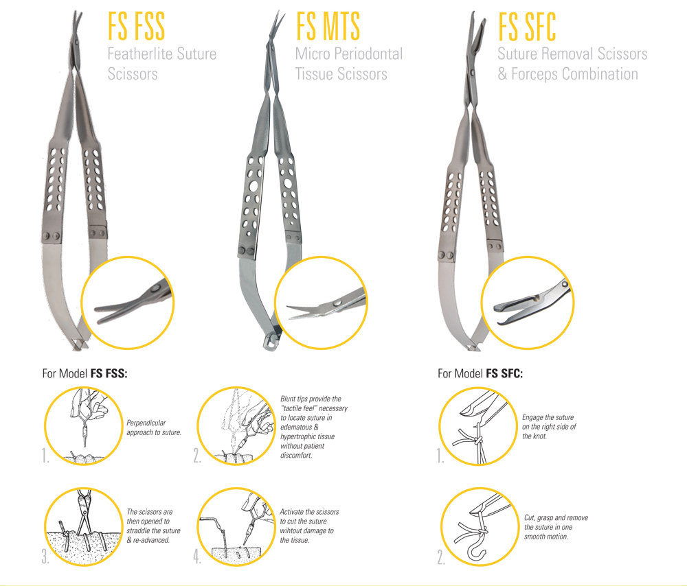 Specialty Suture & Tissue Scissors